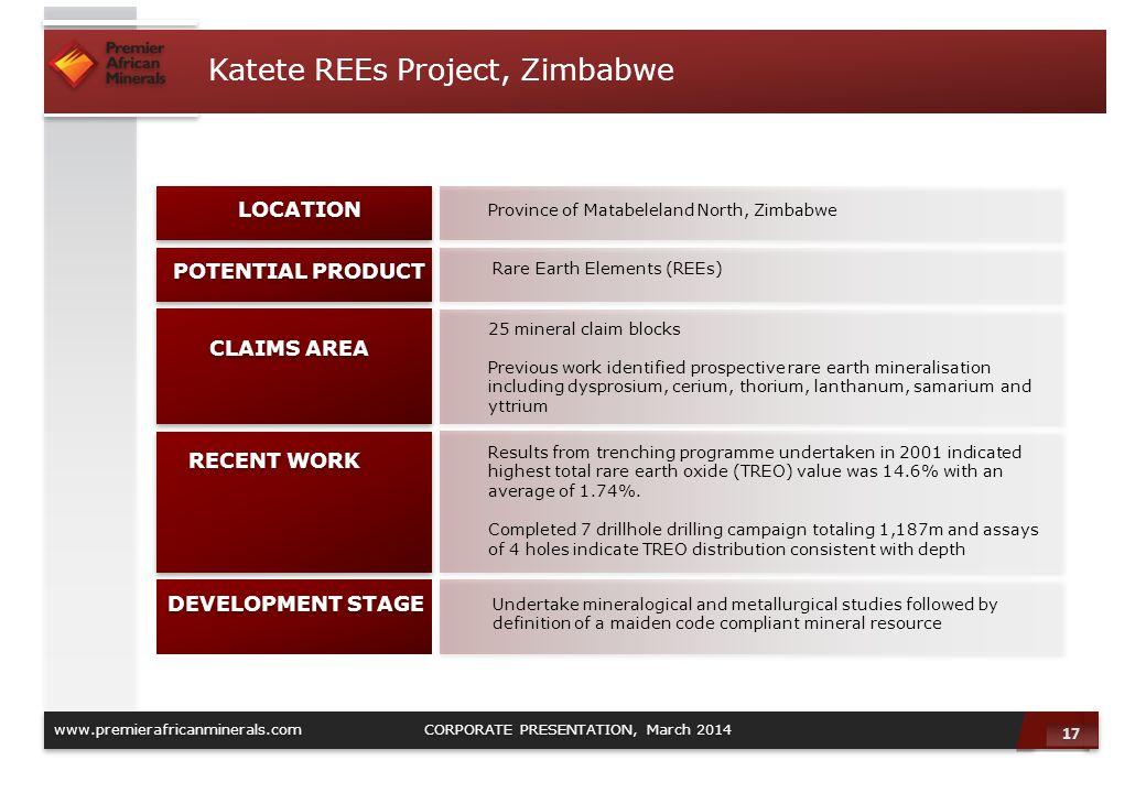 Katete REEs Project, Zimbabwe