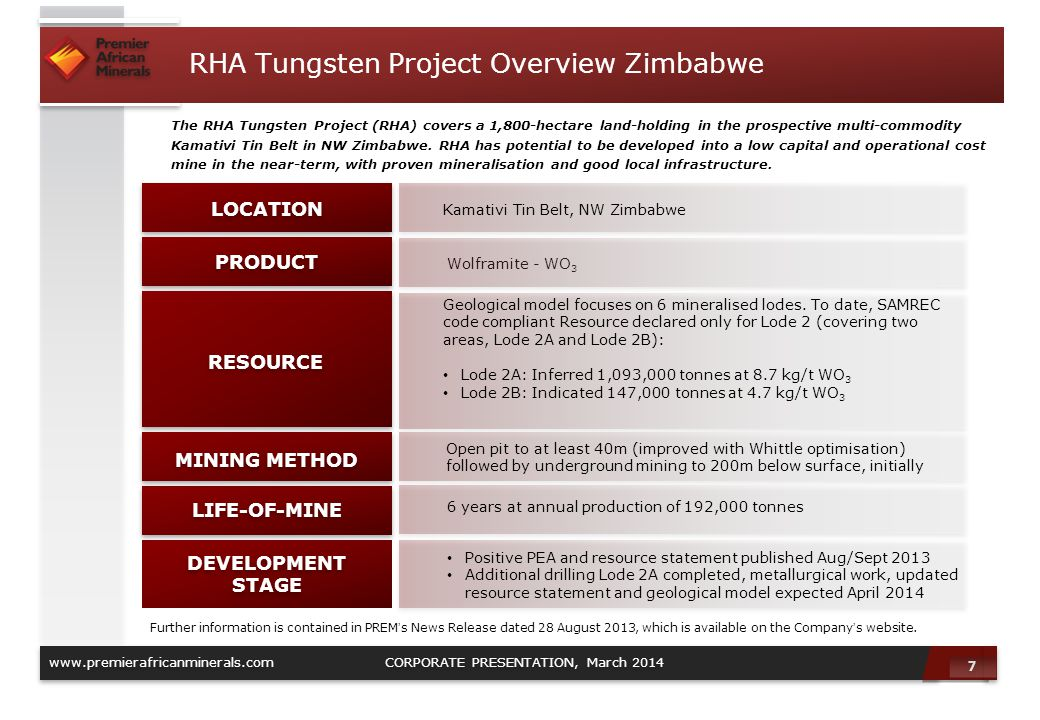 RHA Tungsten Project Overview Zimbabwe
