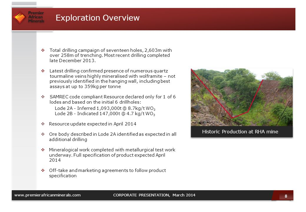 Historic Production at RHA mine