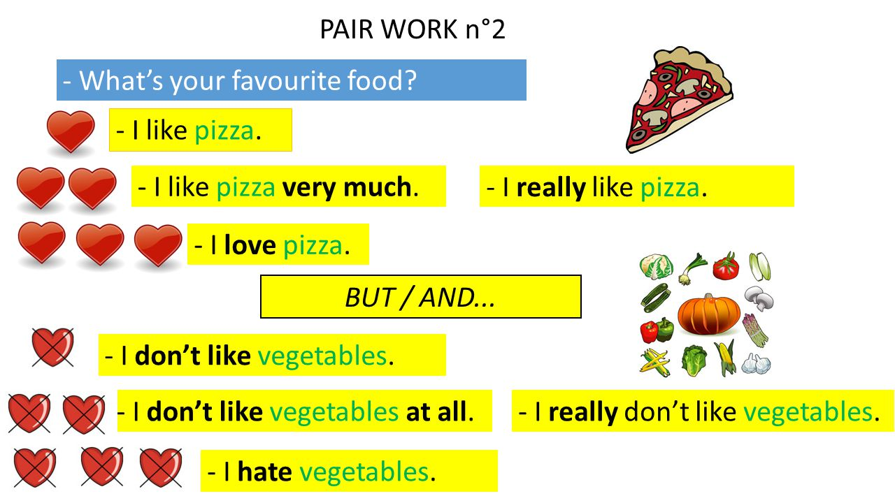 PAIR WORK n°2 - What's your favourite food - I like pizza. - I like pizza very much. - I really like pizza.