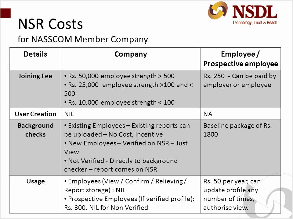 NSR Costs for NASSCOM Member Company