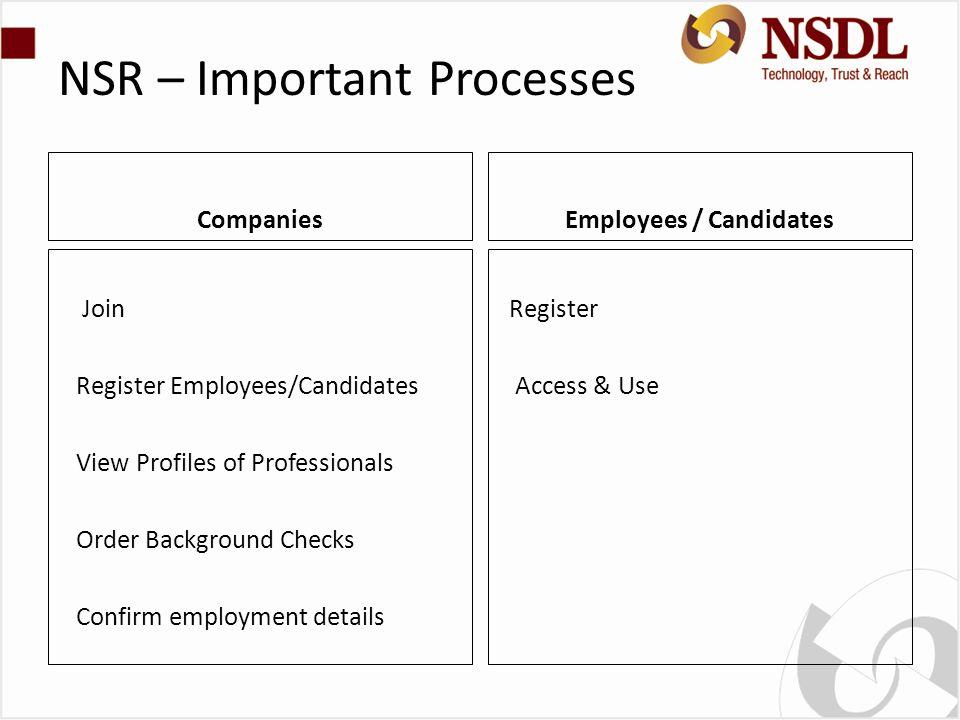 NSR – Important Processes