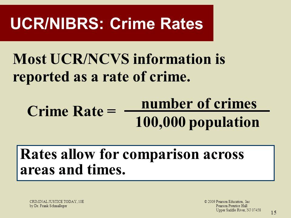 UCR/NIBRS: Crime Rates
