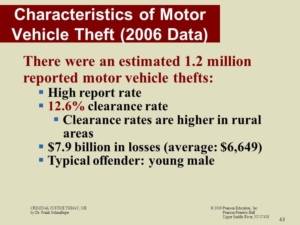 Characteristics of Motor Vehicle Theft (2006 Data)