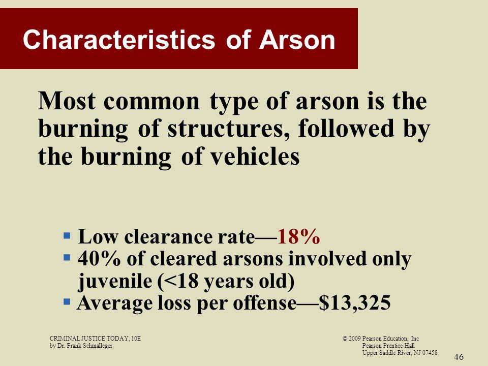Characteristics of Arson