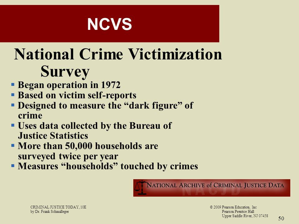 NCVS National Crime Victimization Survey Began operation in 1972