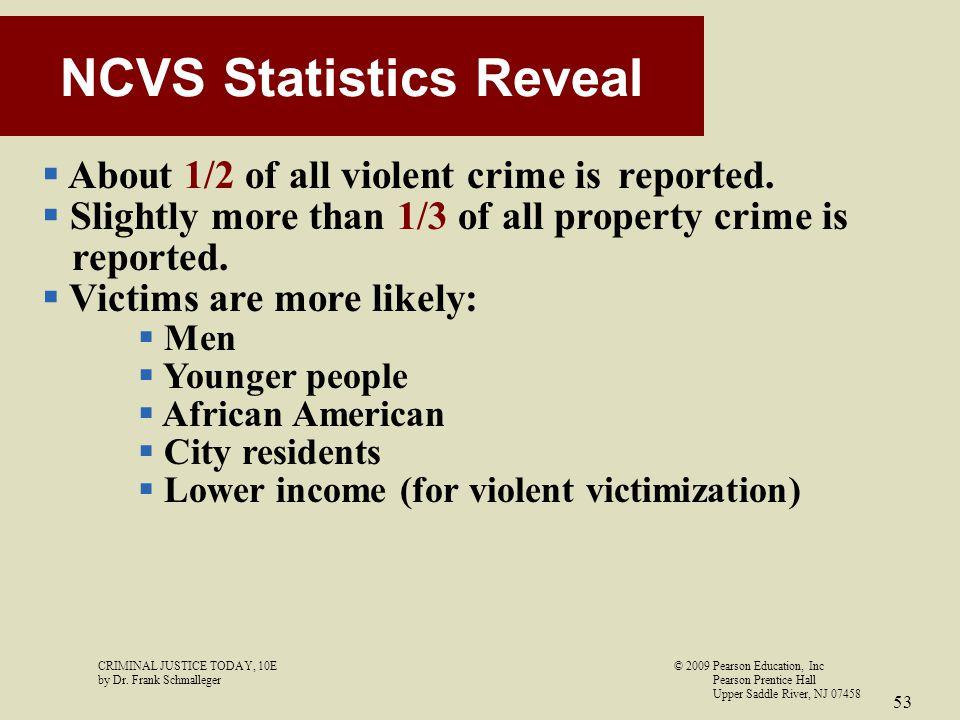NCVS Statistics Reveal