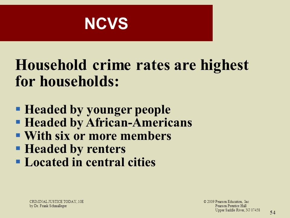 Household crime rates are highest for households:
