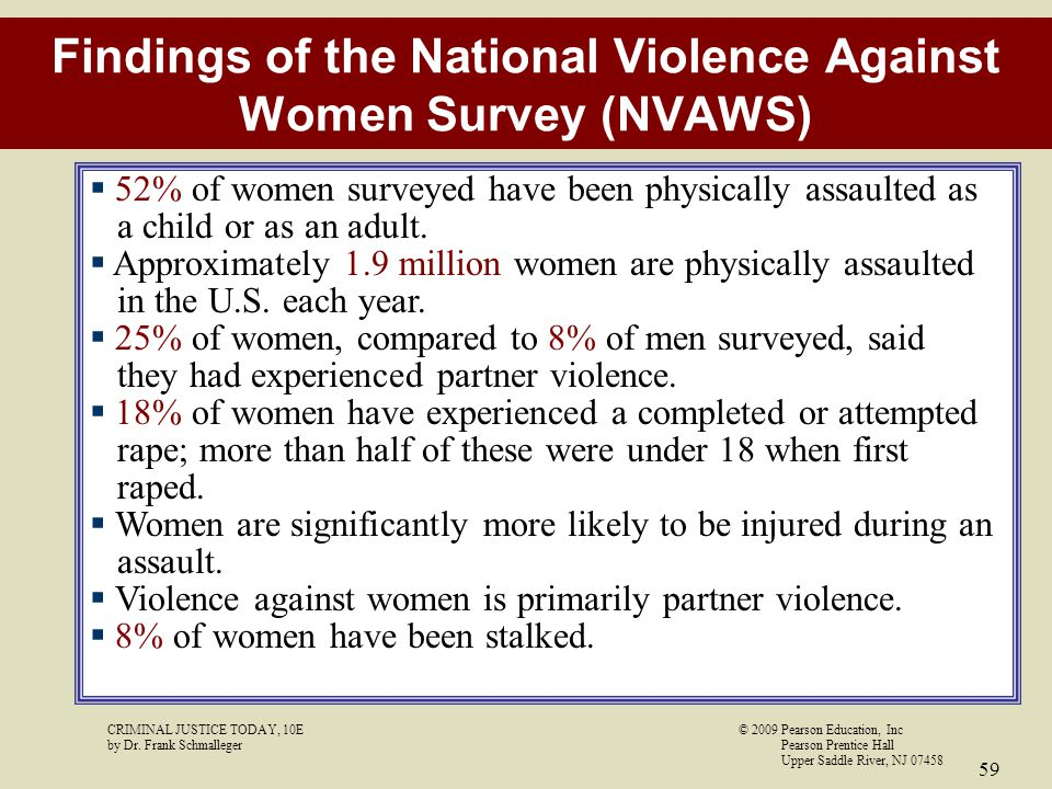 Findings of the National Violence Against Women Survey (NVAWS)