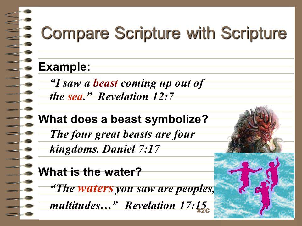 Compare Scripture with Scripture