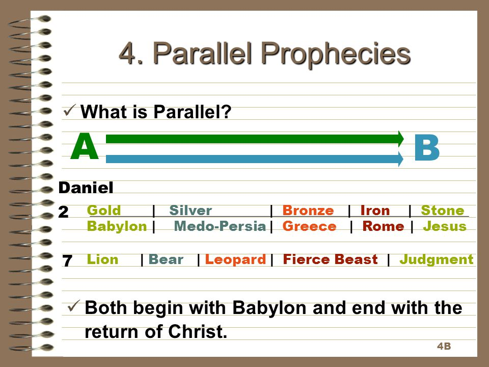 A B 4. Parallel Prophecies What is Parallel