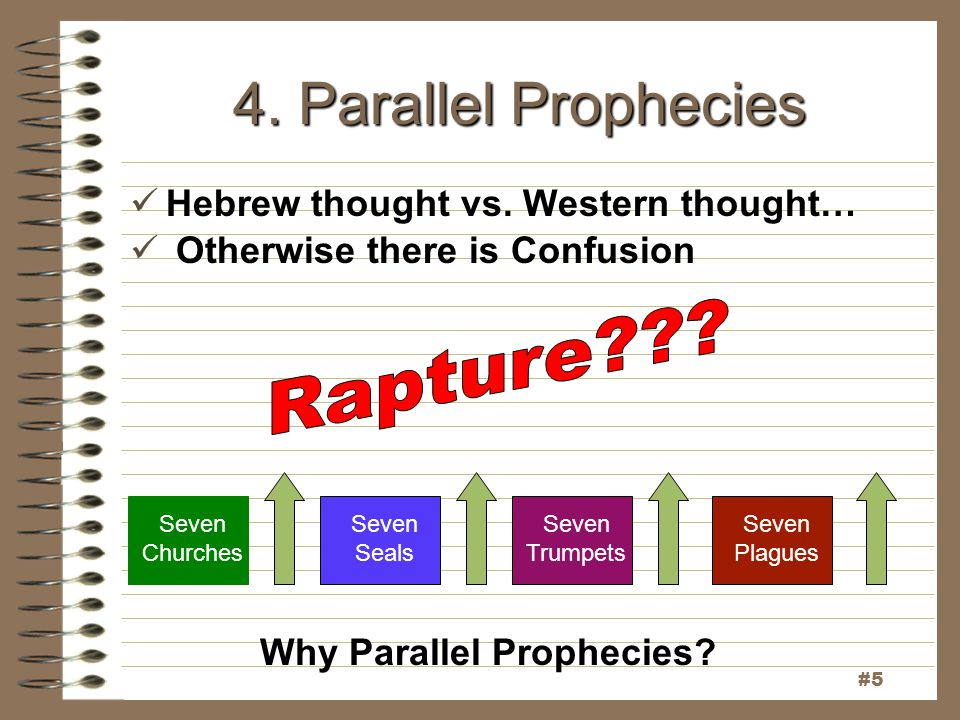 Why Parallel Prophecies