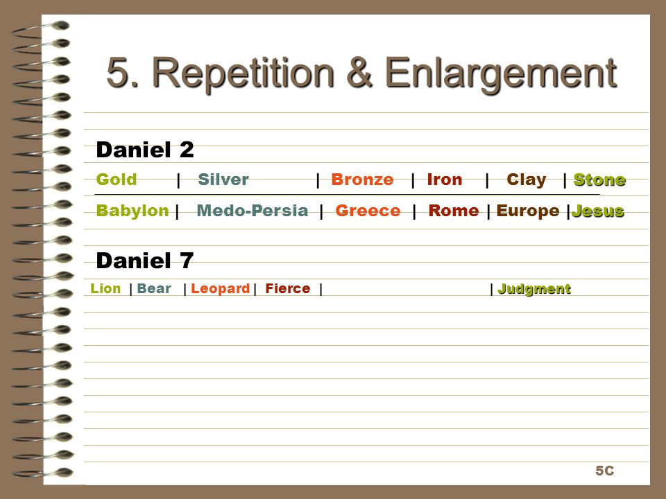 5. Repetition & Enlargement