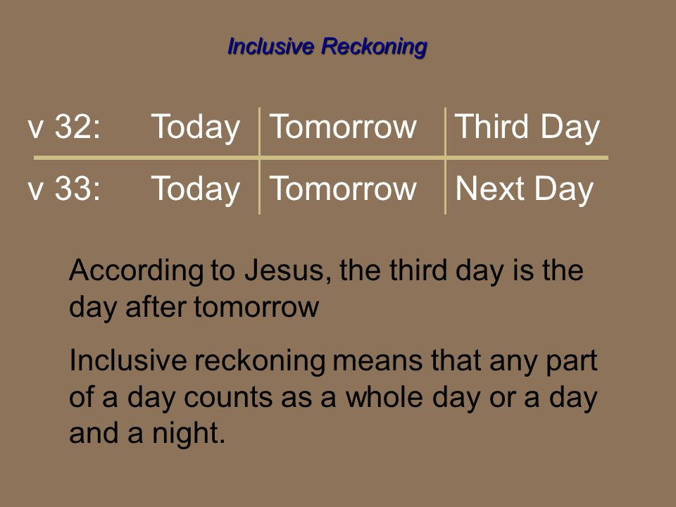 Today Tomorrow Third Day