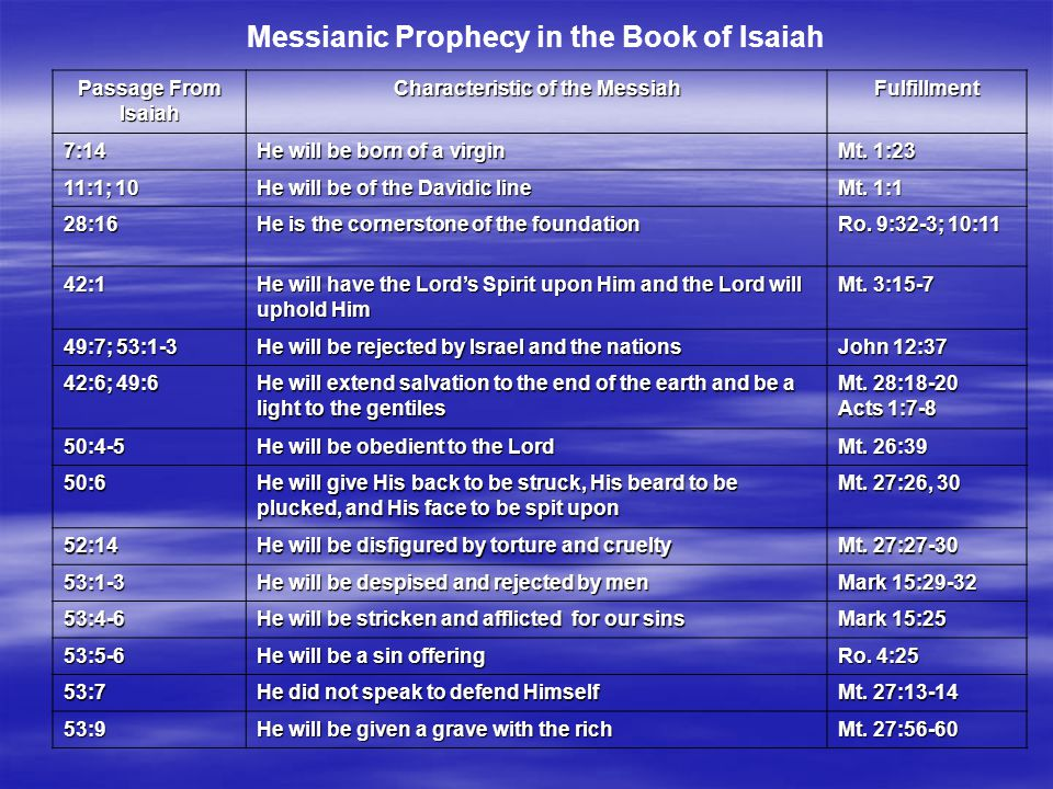 Characteristic of the Messiah