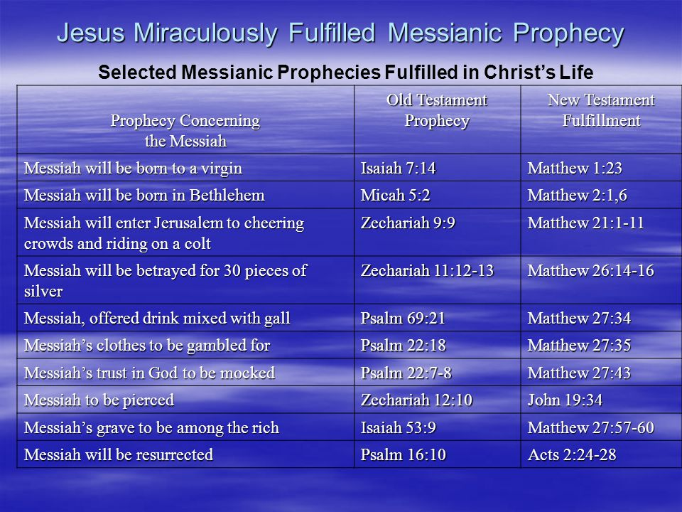 Jesus Miraculously Fulfilled Messianic Prophecy