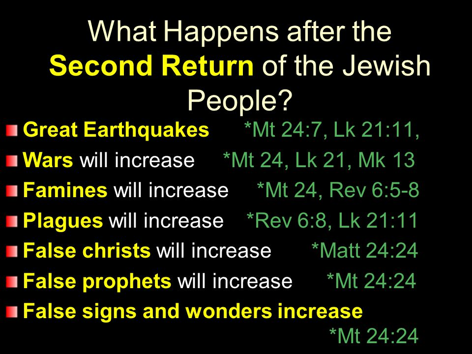 What Happens after the Second Return of the Jewish People