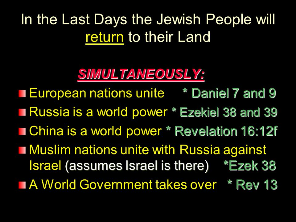 In the Last Days the Jewish People will return to their Land