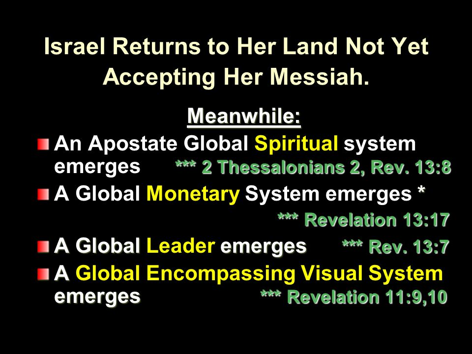 Israel Returns to Her Land Not Yet Accepting Her Messiah.