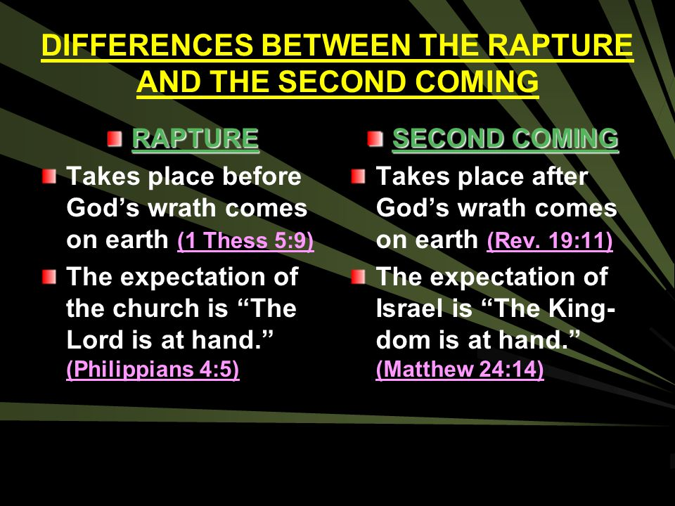 DIFFERENCES BETWEEN THE RAPTURE AND THE SECOND COMING