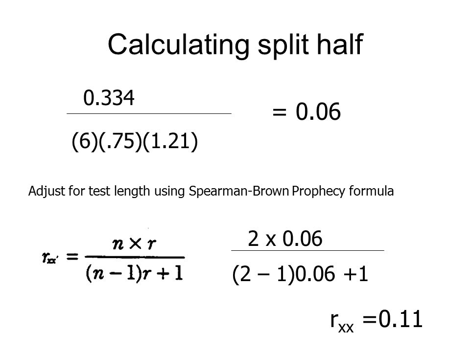 Calculating split half