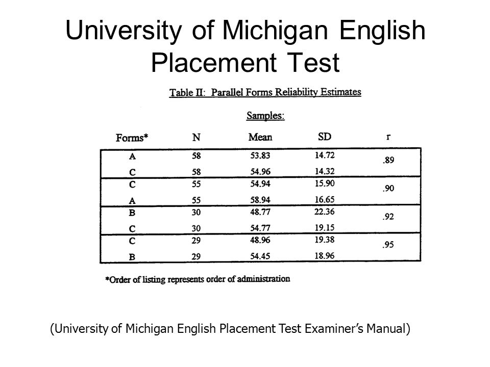 University of Michigan English Placement Test