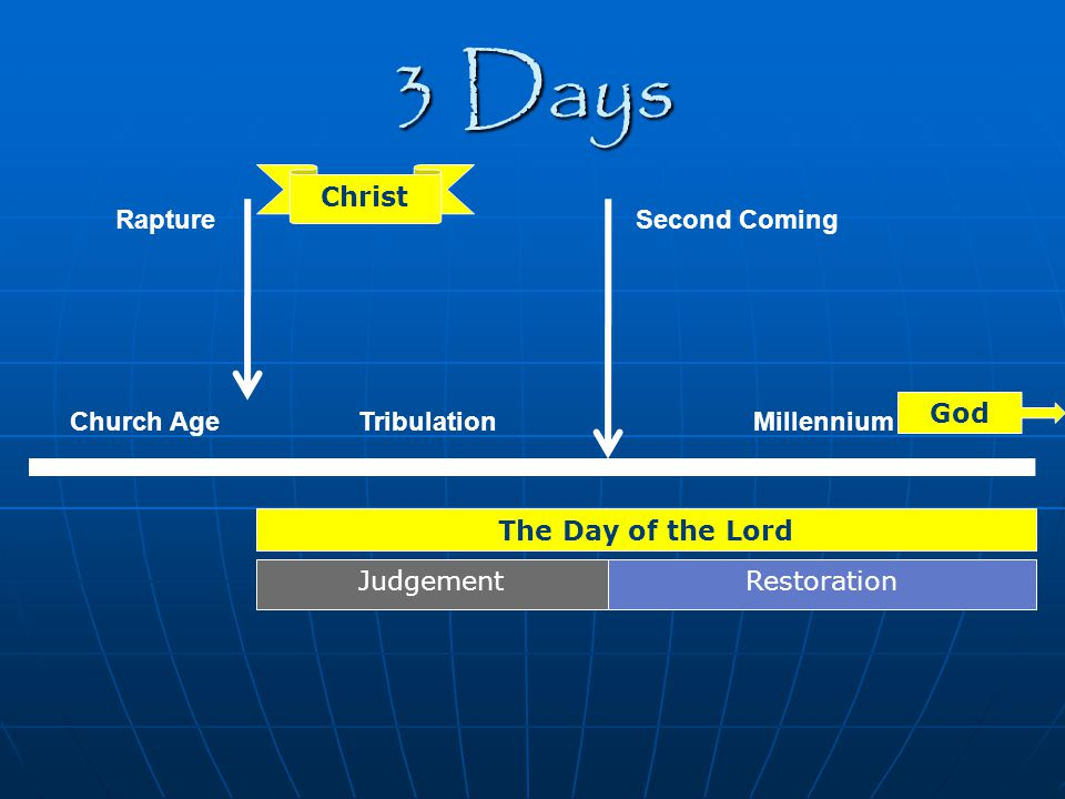 3 Days Christ Rapture Second Coming God Church Age Tribulation