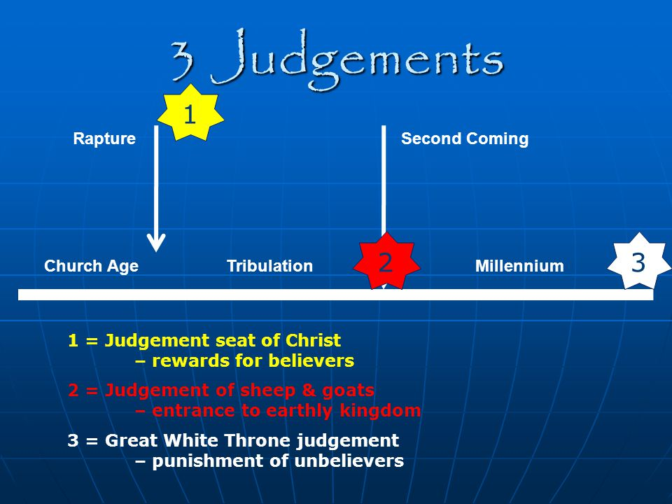 3 Judgements 1 2 3 Rapture Second Coming Church Age Tribulation