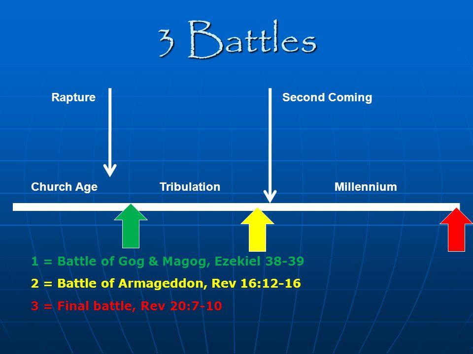 3 Battles Rapture Second Coming Church Age Tribulation Millennium