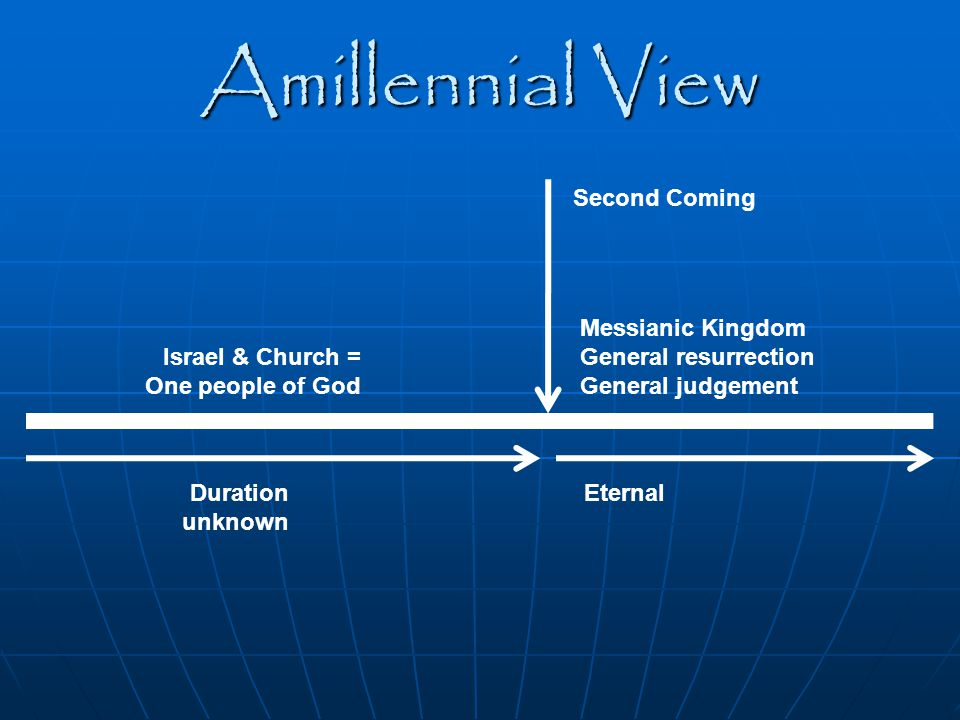 Amillennial View Second Coming Messianic Kingdom General resurrection