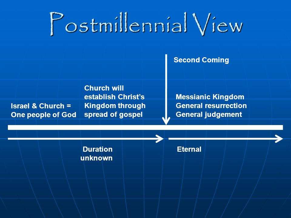 Postmillennial View Second Coming