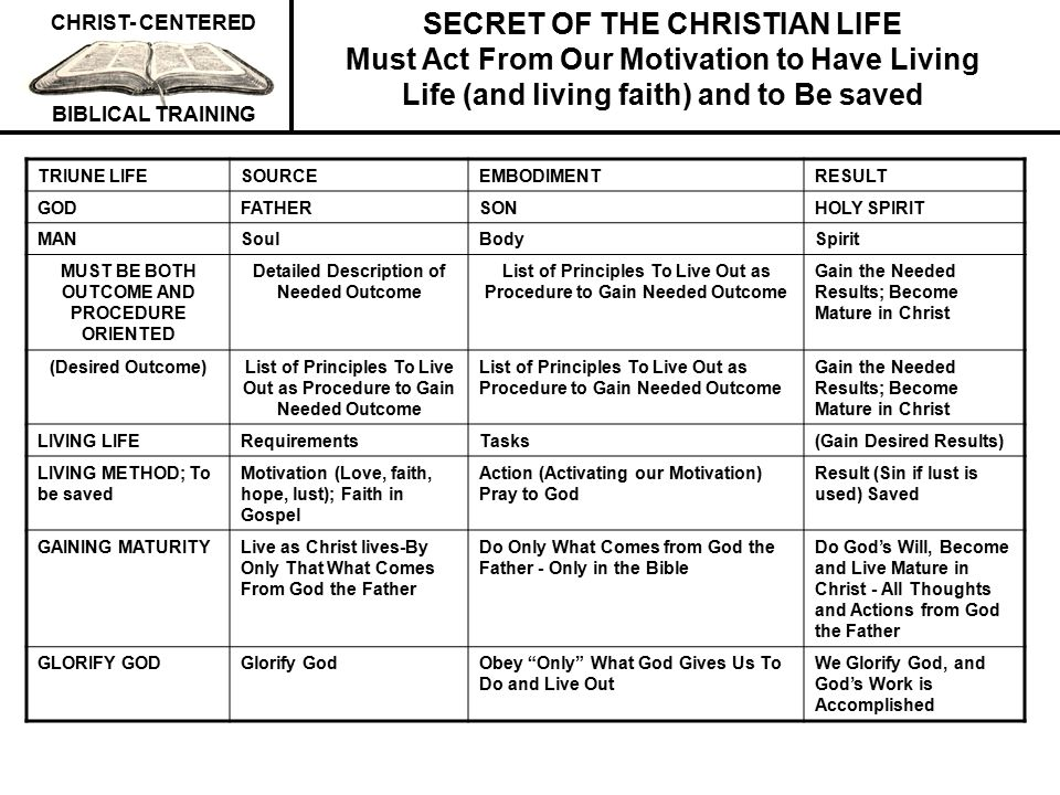SECRET OF THE CHRISTIAN LIFE Must Act From Our Motivation to Have Living Life (and living faith) and to Be saved