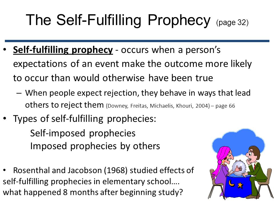 The Self-Fulfilling Prophecy (page 32)