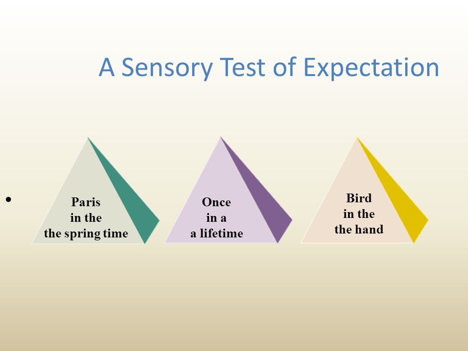 A Sensory Test of Expectation