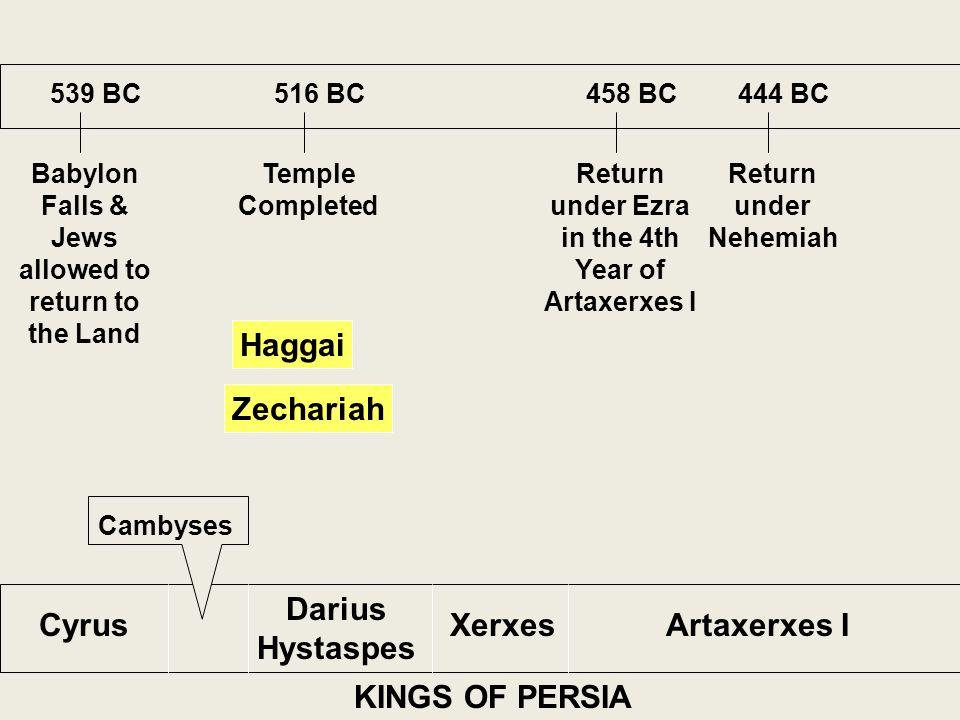 Haggai Zechariah Darius Hystaspes Cyrus Xerxes Artaxerxes I
