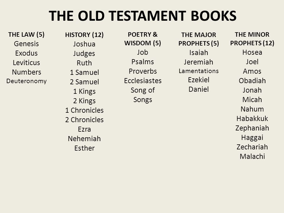 THE OLD TESTAMENT BOOKS