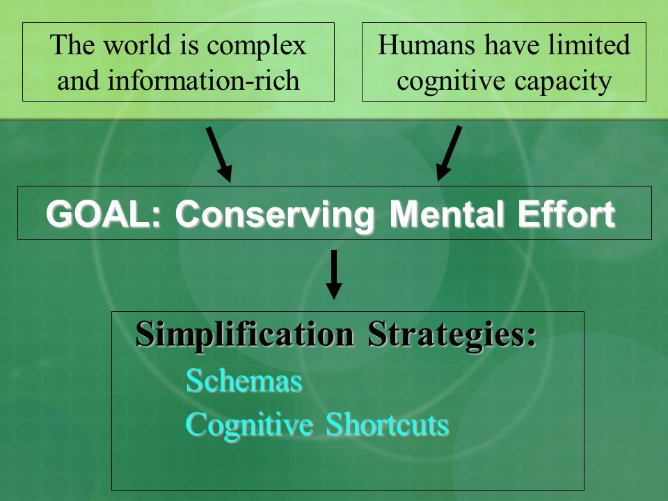GOAL: Conserving Mental Effort