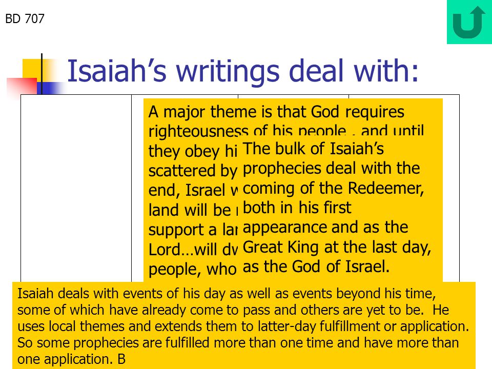 Isaiah's writings deal with: