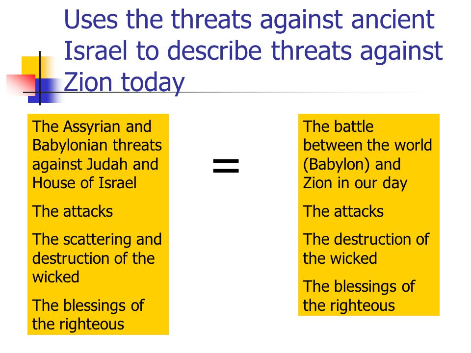 Uses the threats against ancient Israel to describe threats against Zion today