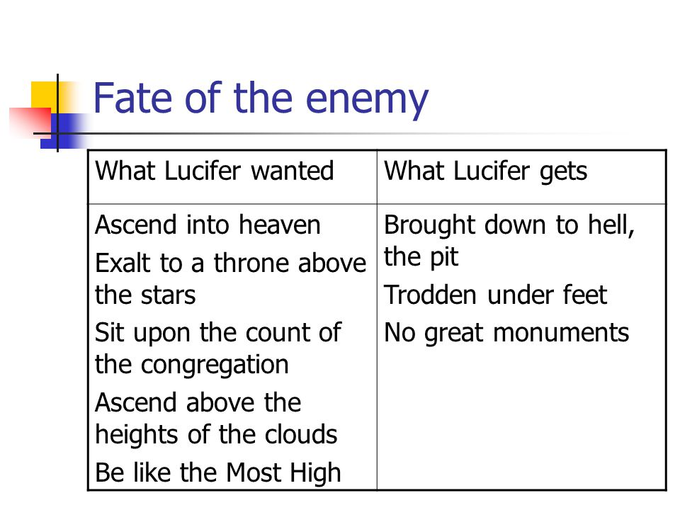 Fate of the enemy What Lucifer wanted What Lucifer gets