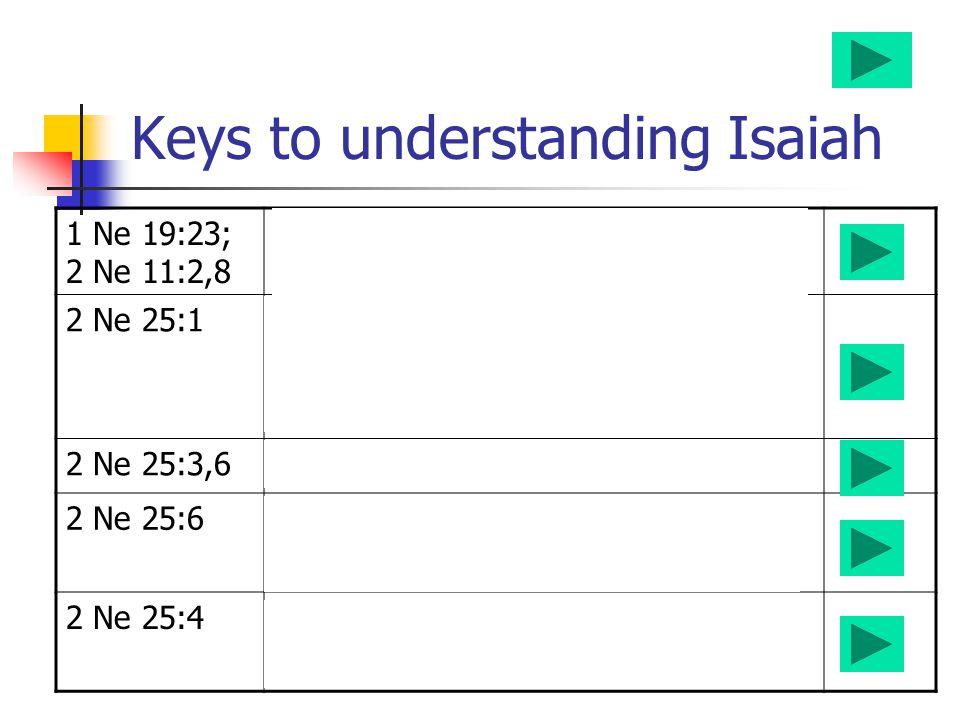 Keys to understanding Isaiah
