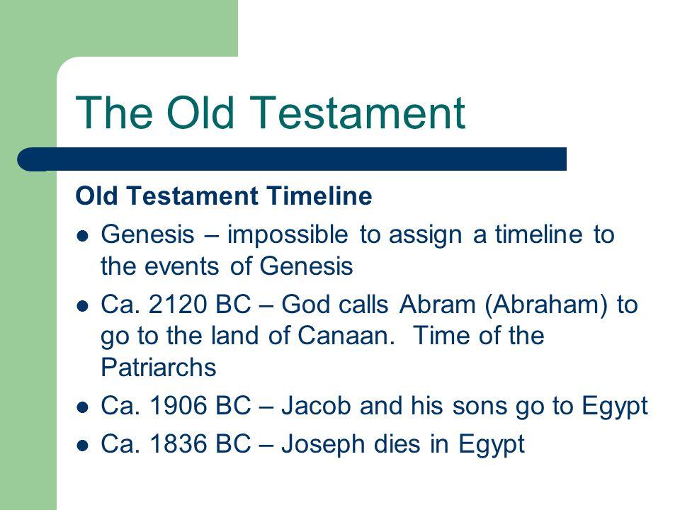 The Old Testament Old Testament Timeline