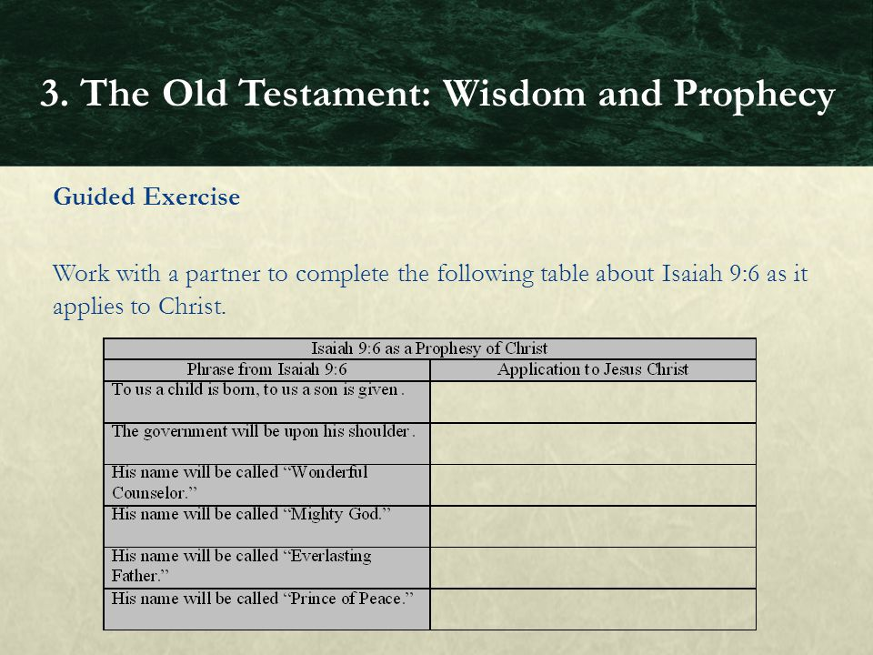 3. The Old Testament: Wisdom and Prophecy