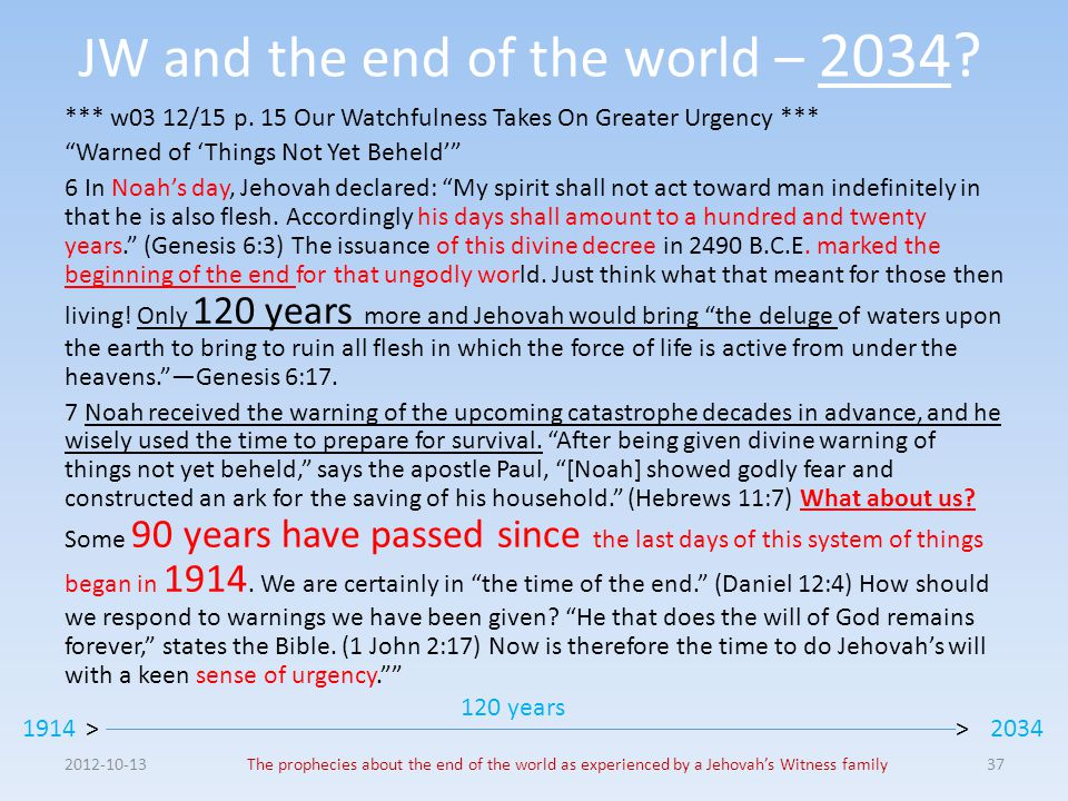 JW and the end of the world – 2034