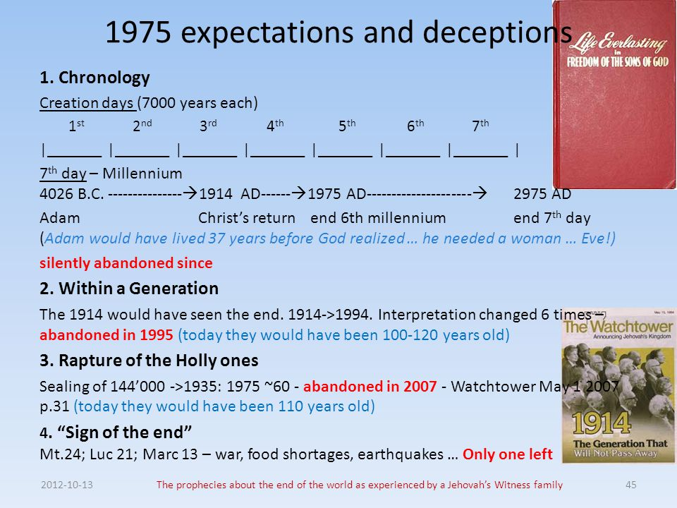 1975 expectations and deceptions