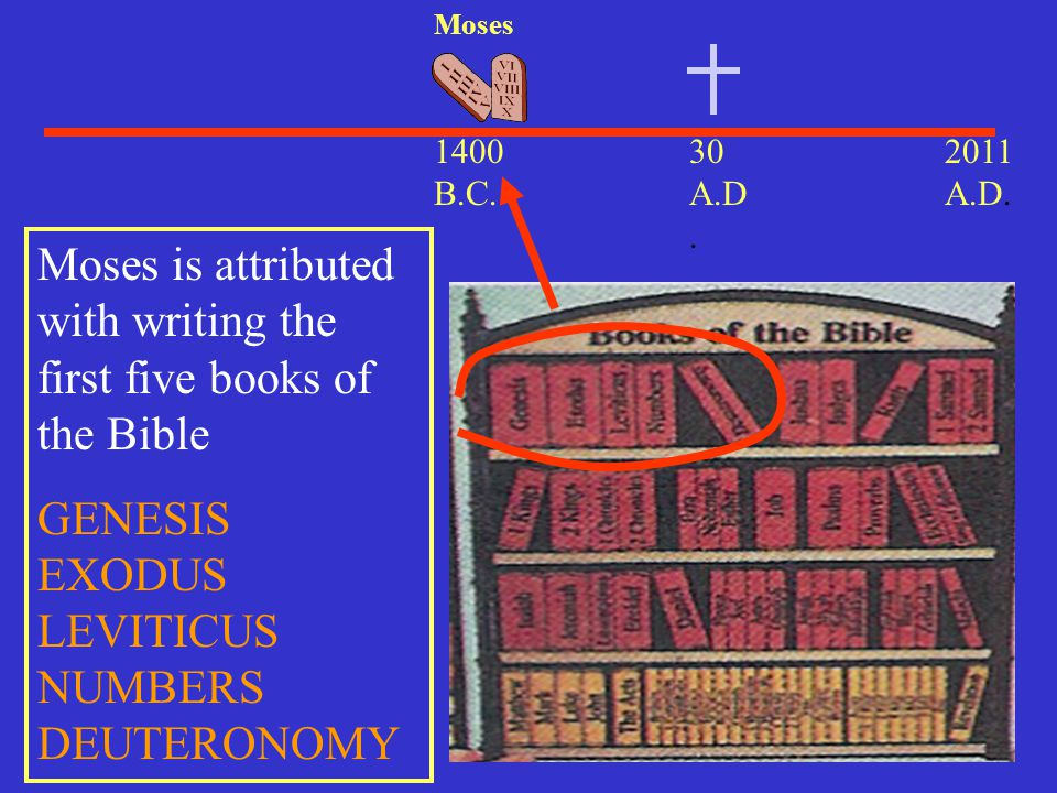 Moses is attributed with writing the first five books of the Bible