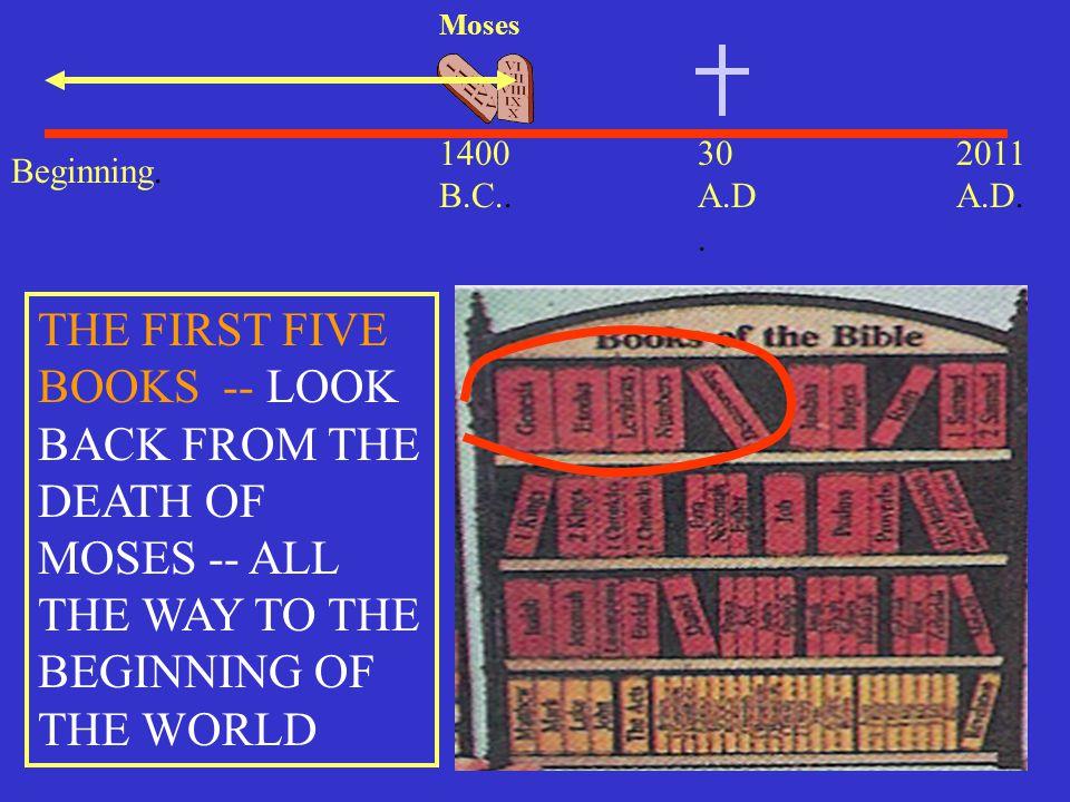 Moses 1400 B.C.. 30 A.D. 2011 A.D. Beginning.