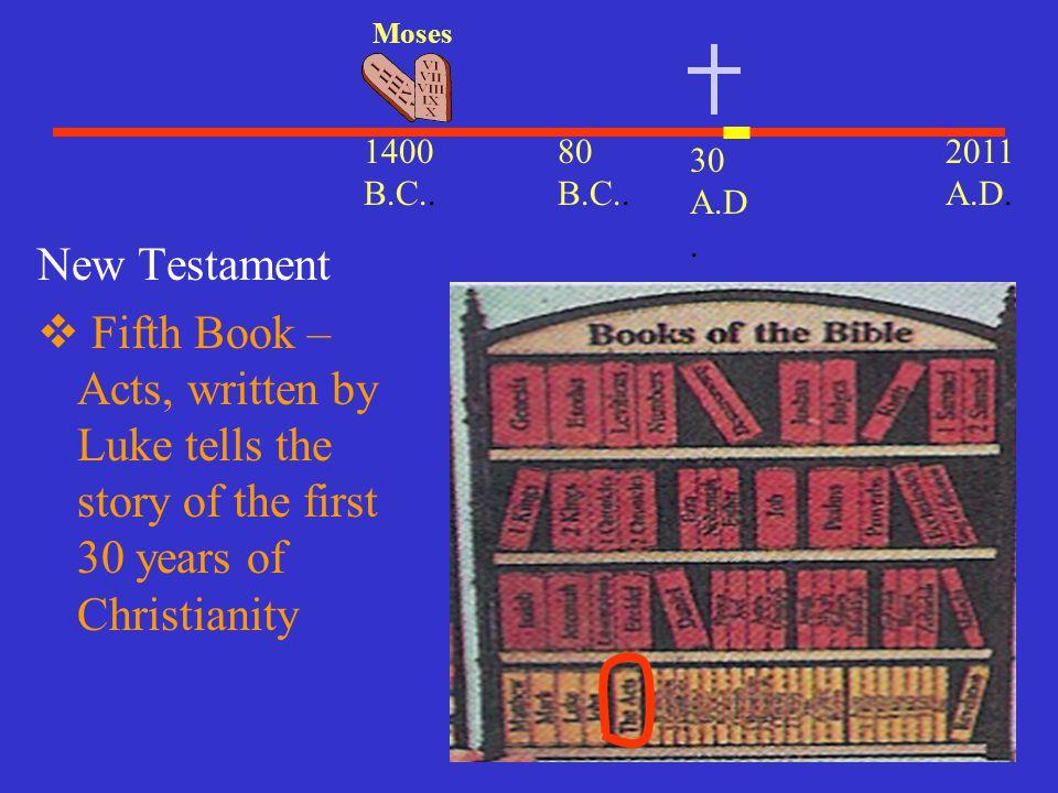 Moses 1400 B.C.. 80 B.C.. 2011 A.D. 30 A.D. New Testament.