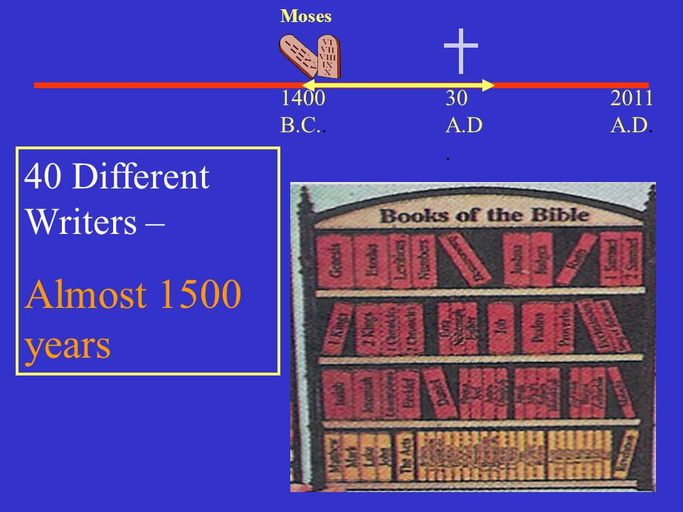 Almost 1500 years 40 Different Writers – 2011 A.D. 1400 B.C.. 30 A.D.