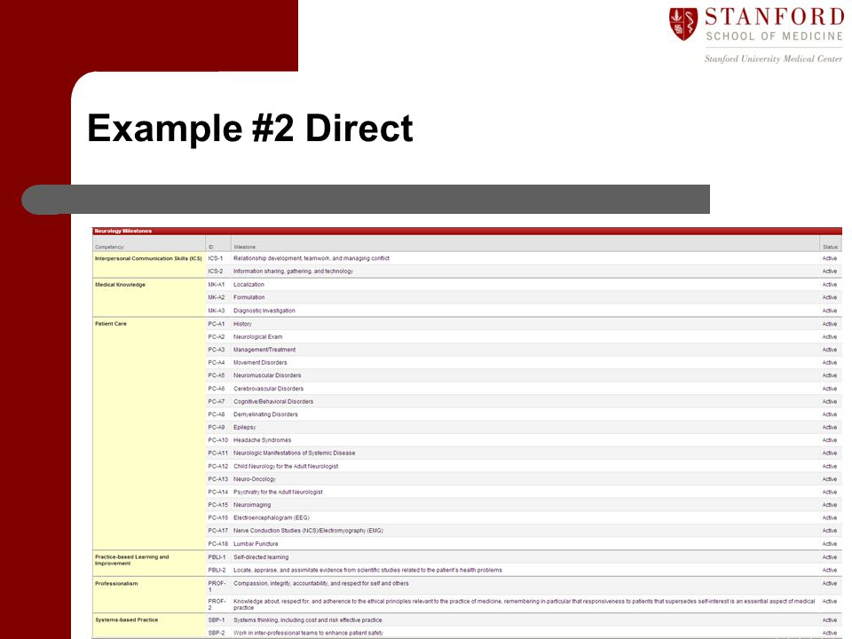 Example #2 Direct Many milestones may already be in the Residency Management Systems…